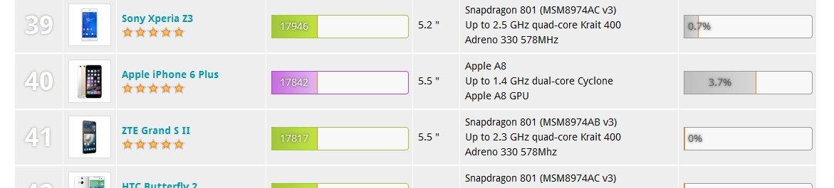 - Galaxy Note 4 vs iPhone 6 Plus: 5 motivos para comprarte el Samsung - imagen 3
