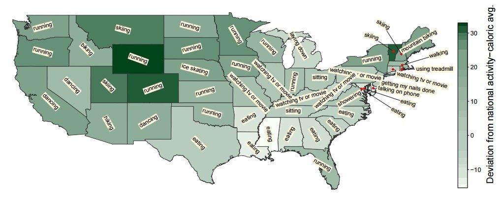 Actividad física más twitteada en cada estado de Estados Unidos