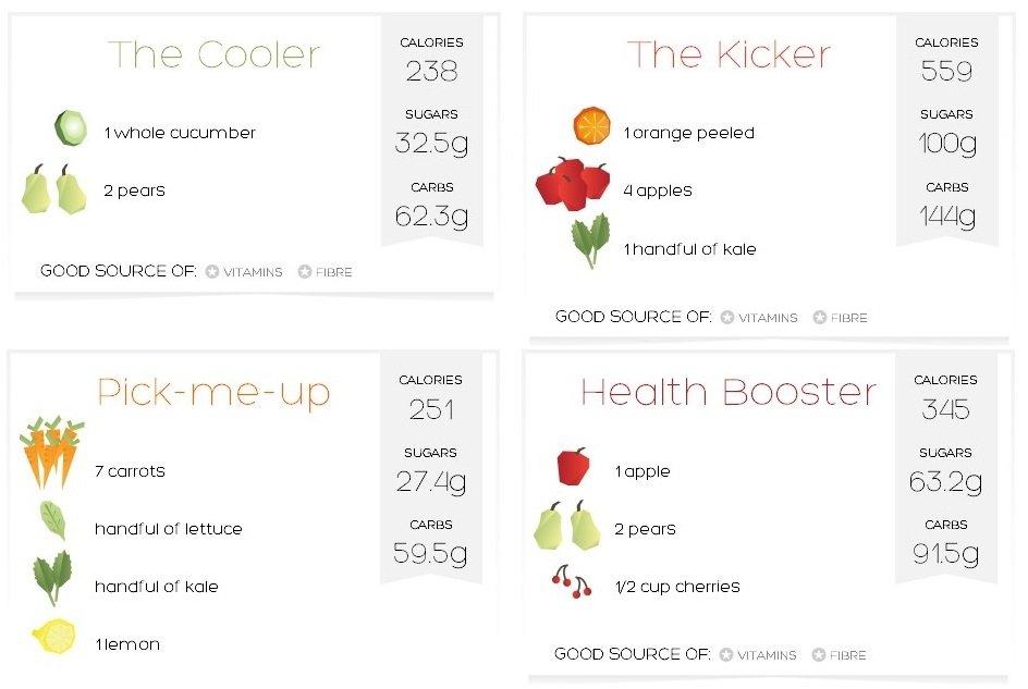 Algunas de las recetas recomendadas por la webapp Simply Smarter Juicing