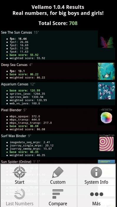 Android Mundo Principal 19