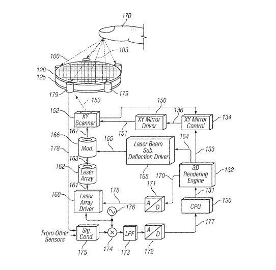 Apple patenta un sistema táctil holográfico interactivo sin gafas - imagen 2