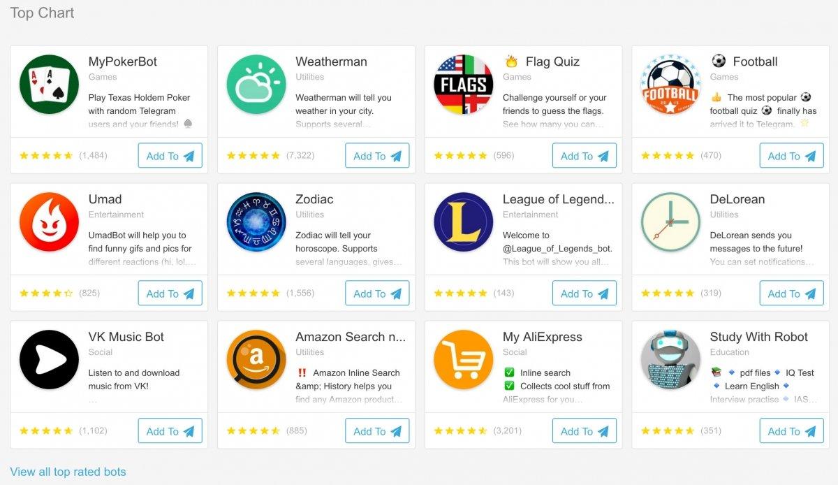 Bots más descargados en Telegram