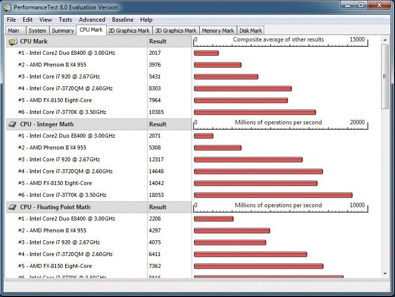 Comparativa Software de virtualización 6
