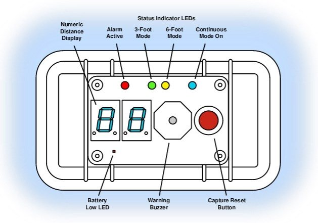 Componentes del BSMART