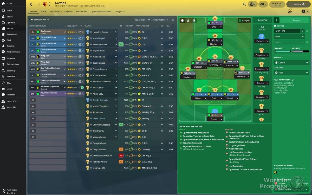 Configurando una táctica en Football Manager 2018