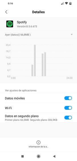 Consumo detallado y limitación de consumo de una app