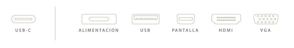 Descripción del USB tipo C proporcionada por Apple