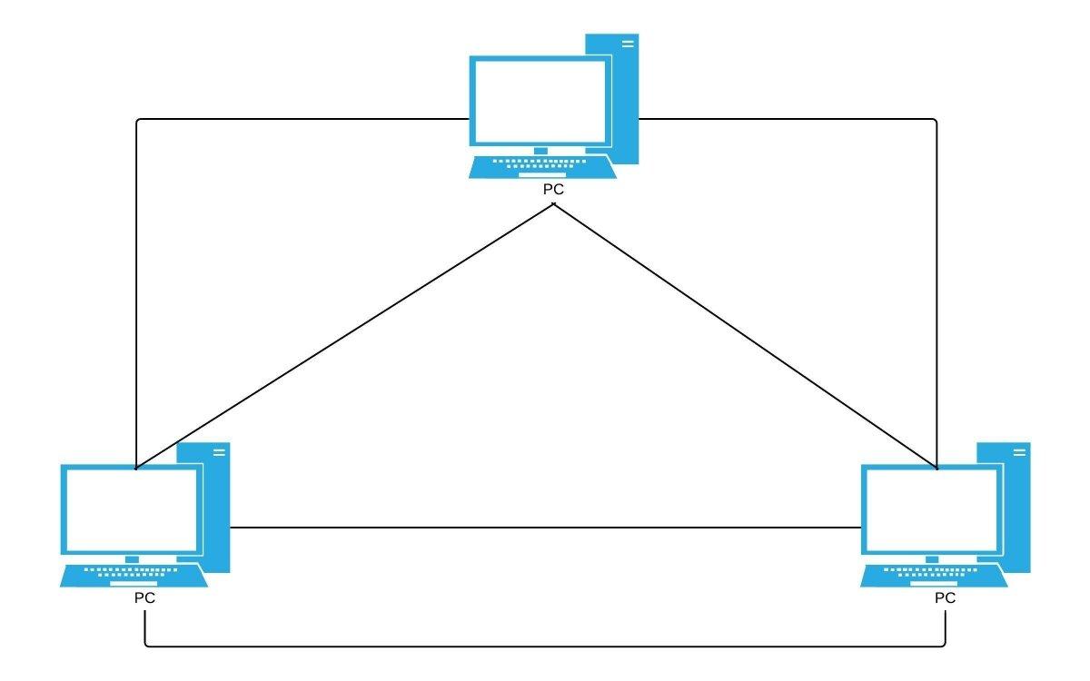 Diagrama de una red P2P desestructurada