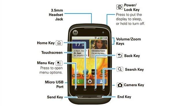 Diagrama detallado del Motorola Citrus