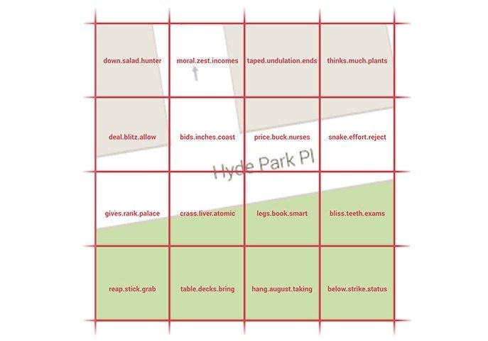 Ejemplo: cuadrícula de Hyde Park