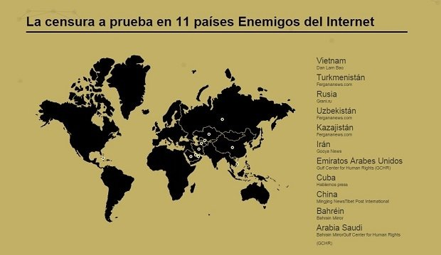 El mapa de las 9 webs desbloqueadas en 11 países