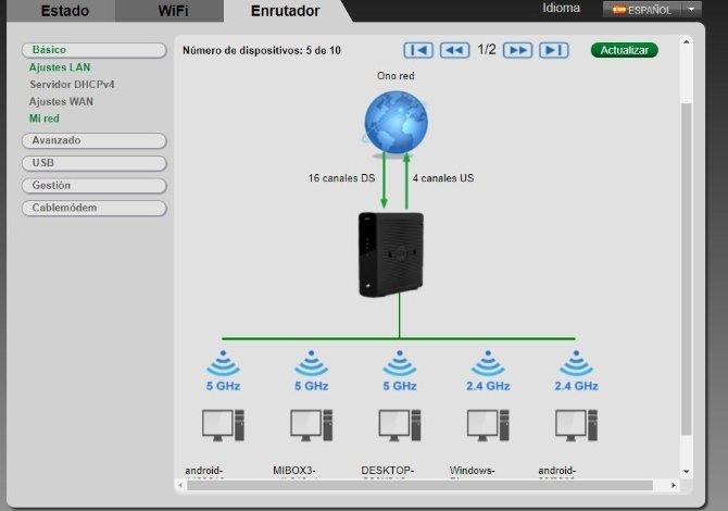 Equipos conectados a una red WiFi
