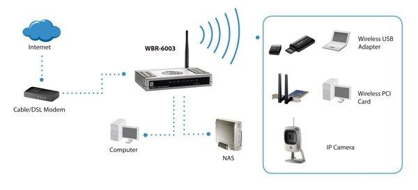 esquema_modem_y_router_en_red_del_hogar.