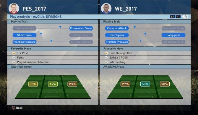 Estrategias avanzadas en PES 2017