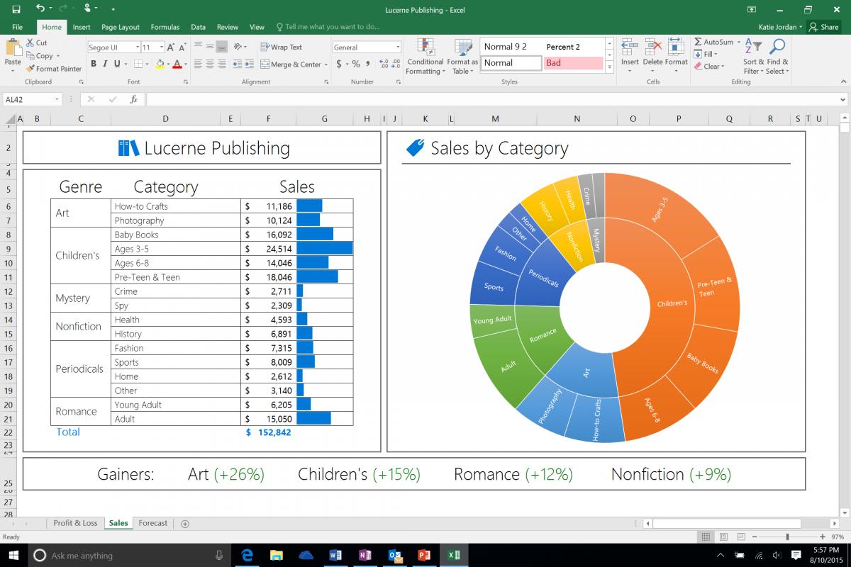 Excel 2016, su Ribbon color verde y los nuevos tipos de gráficos