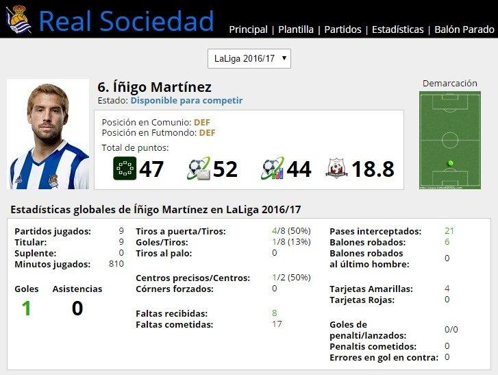 Ficha de Íñigo Martínez en FútbolFantasy
