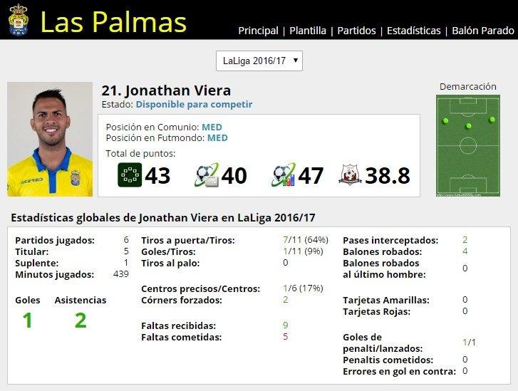 Ficha de Jonathan Viera en FútbolFantasy