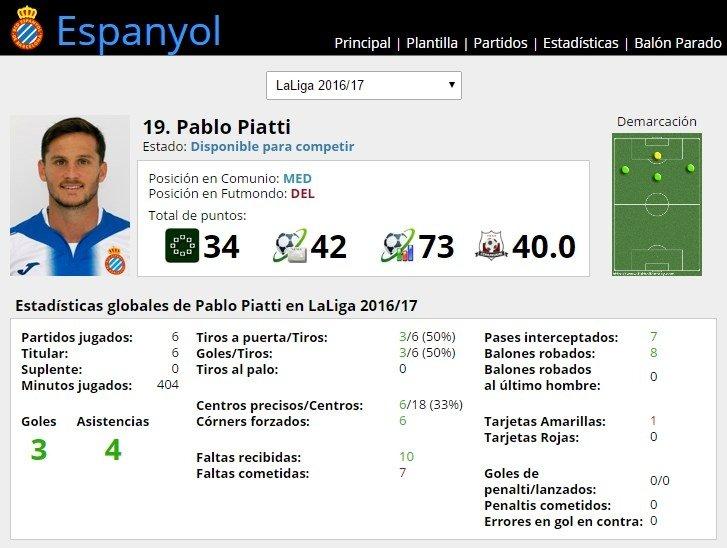 Ficha de Pablo Piatti en FútbolFantasy
