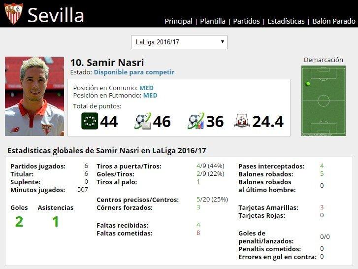 Ficha de Samir Nasri en FútbolFantasy