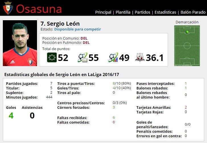 Ficha de Sergio León en FútbolFantasy