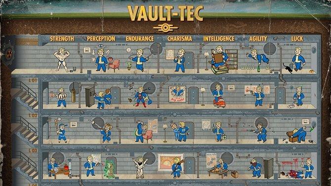 Fragmento del inmenso árbol de habilidades de Fallout 4