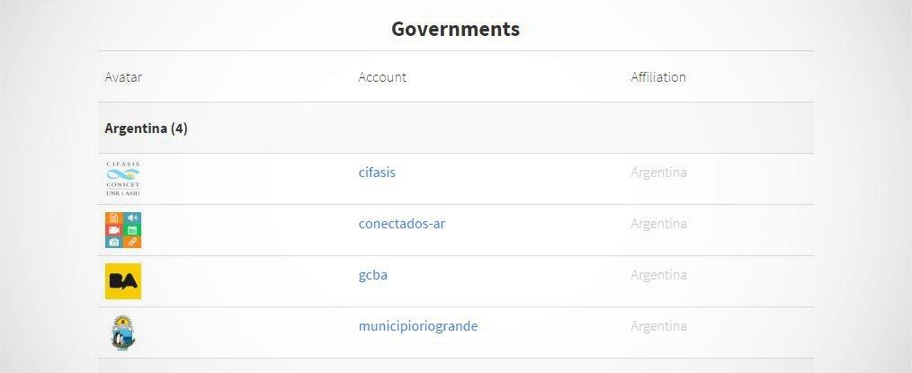 Hay bastantes organismos gubernamentales que usan GitHub