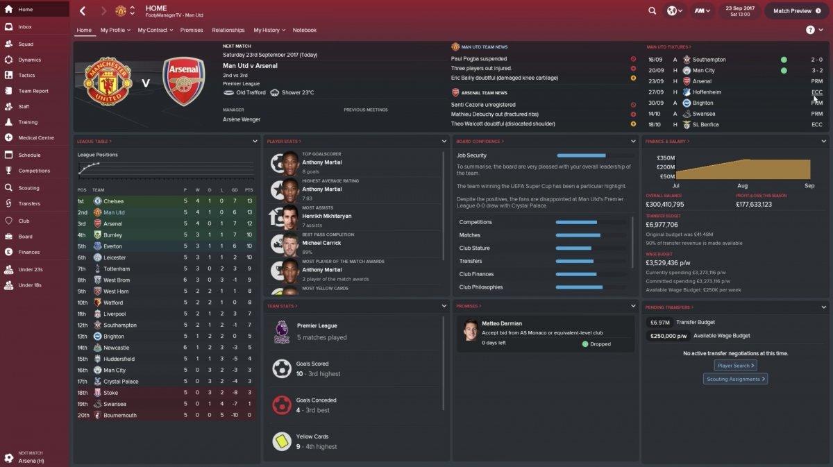 Imagen de Football Manager 2018