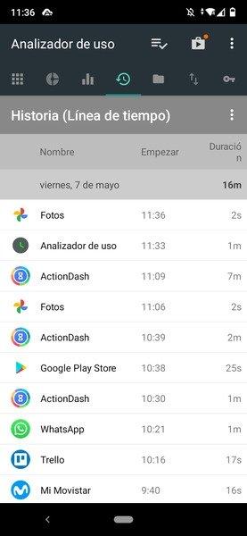 Información de uso del móvil en tiempo real