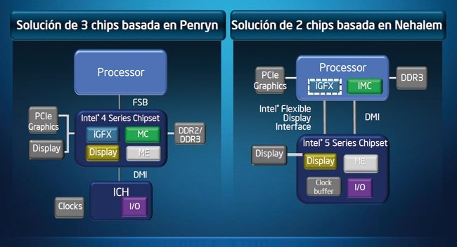 intel-corei5-chipset