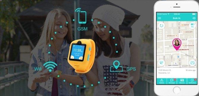 Localizador por GPS, wifi y señal de cobertura