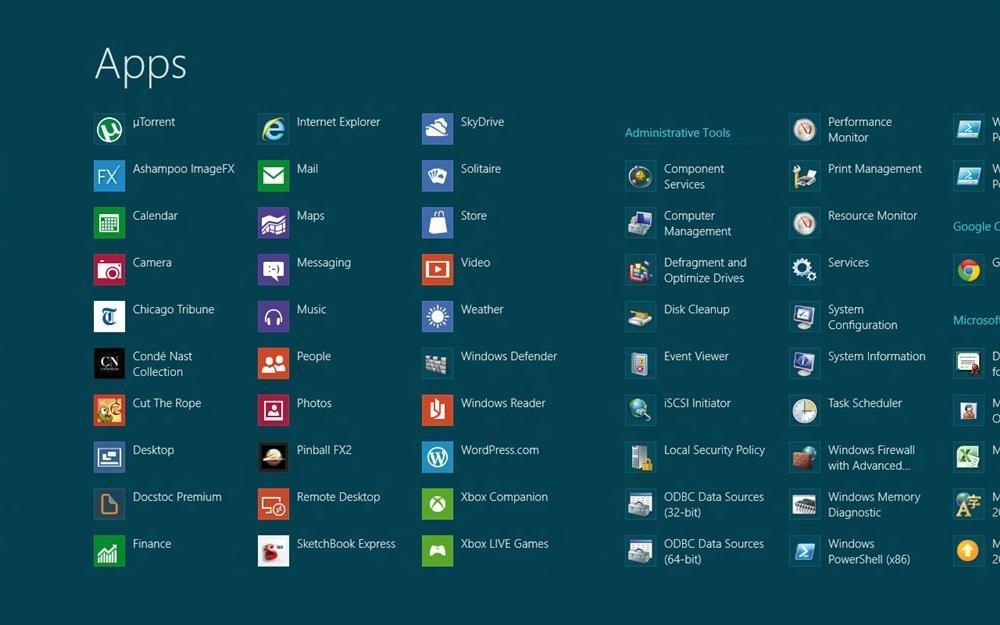 Las 10 mejores y peores caracter sticas de windows 8 for Escritorio ergonomico caracteristicas