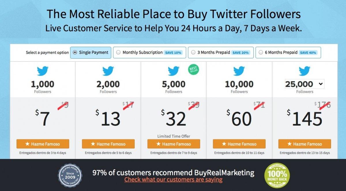¡No caigas en la trampa de comprar followers en Twitter!