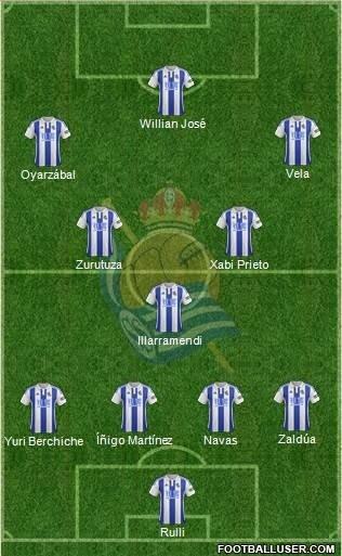 Once más probable de la Real Sociedad para la temporada 2016/17