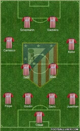 Once más probable del Atlético para la temporada 2016/17