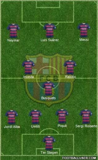 Once más probable del Barcelona para la temporada 2016/17