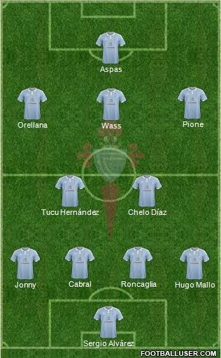 Once más probable del Celta para la temporada 2016/17
