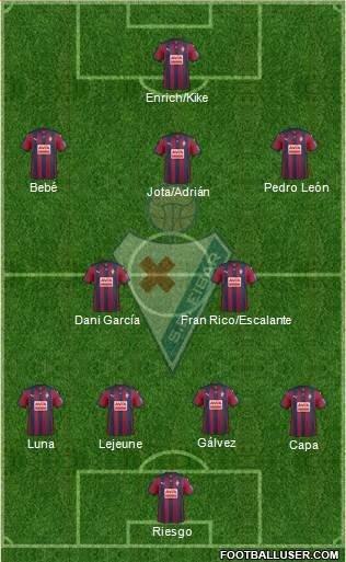 Once más probable del Eibar para la temporada 2016/17