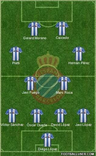 Once más probable del Espanyol para la temporada 2016/17