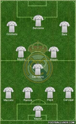 Once más probable del Real Madrid para la temporada 2016/17