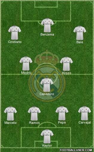 Once más probable del Real Madrid para la temporada 2016/17