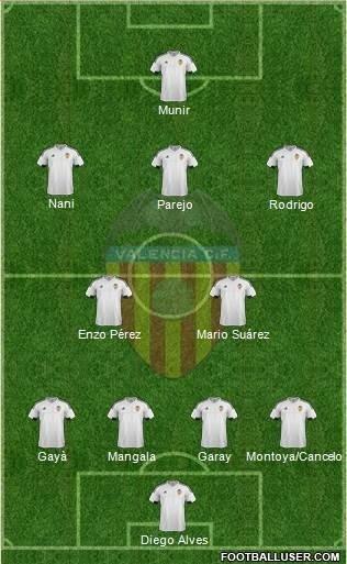 Once más probable del Valencia para la temporada 2016/17