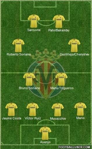Once más probable del Villarreal para la temporada 2016/17