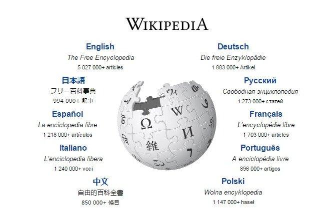 Portada de Wikipedia.org