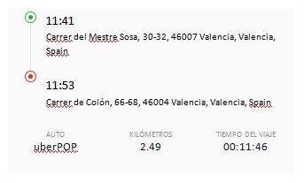 Probamos Uber en Valencia, ¿una alternativa de transporte económica? - imagen 5