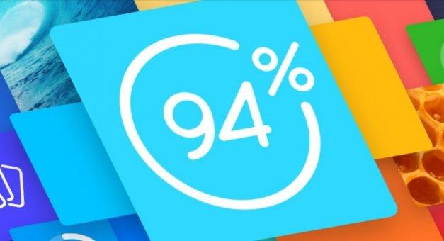 ¿Por qué el juego 94% tiene tanto éxito?