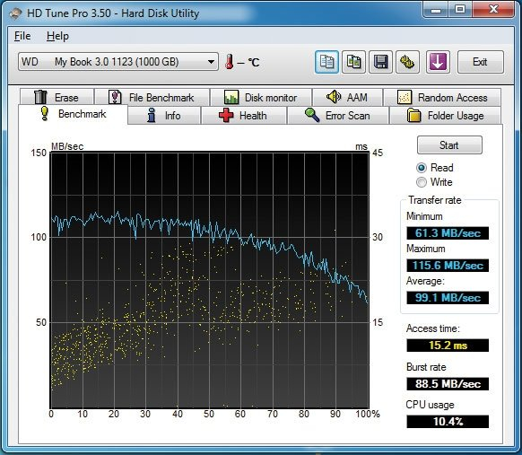 Aprende a medir el rendimiento de tu pc rapido y facil