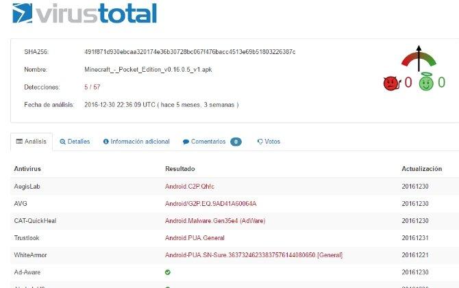 Resultado del análisis de un archivo APK en VirusTotal