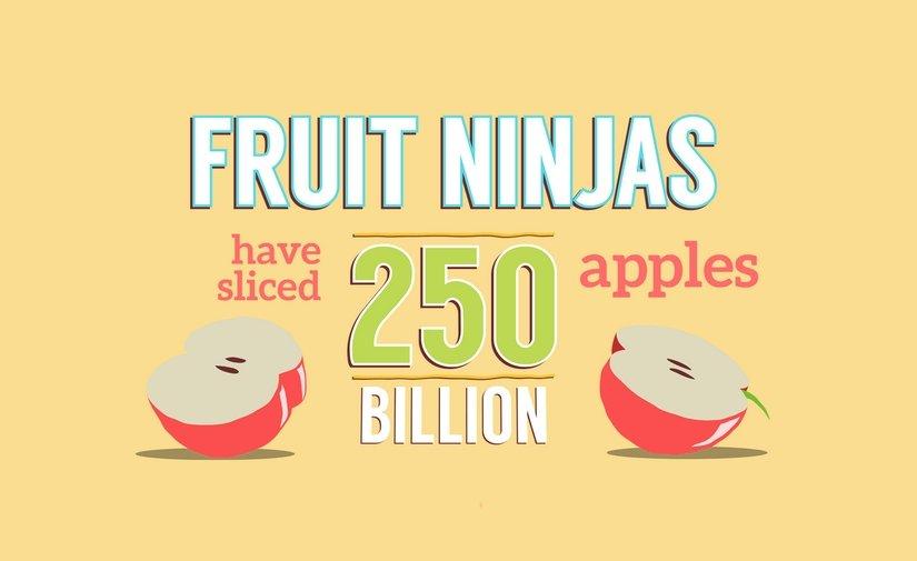 Se han rebanado más de 250 mil millones de manzanas