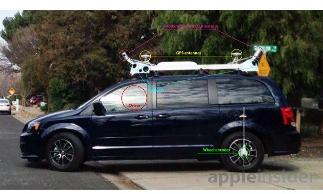 Sensores de las furgonetas de Apple