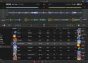 Conviértete en un DJ profesional con esta nueva App de Mac - imagen 4
